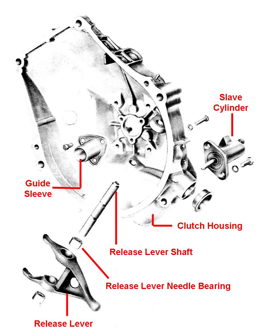 Massey Ferguson 35 Utility Power Steering Lines Diagram furthermore Watch besides Push Start 124704 in addition M 2072 in addition Hydraulic Clutch System Diagram. on massey ferguson 135 power steering diagram for