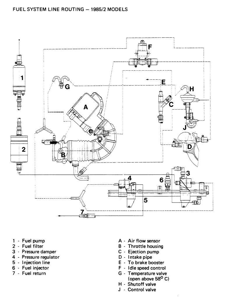 porsche 911 engine diagram further porsche 924 transmission diagram
