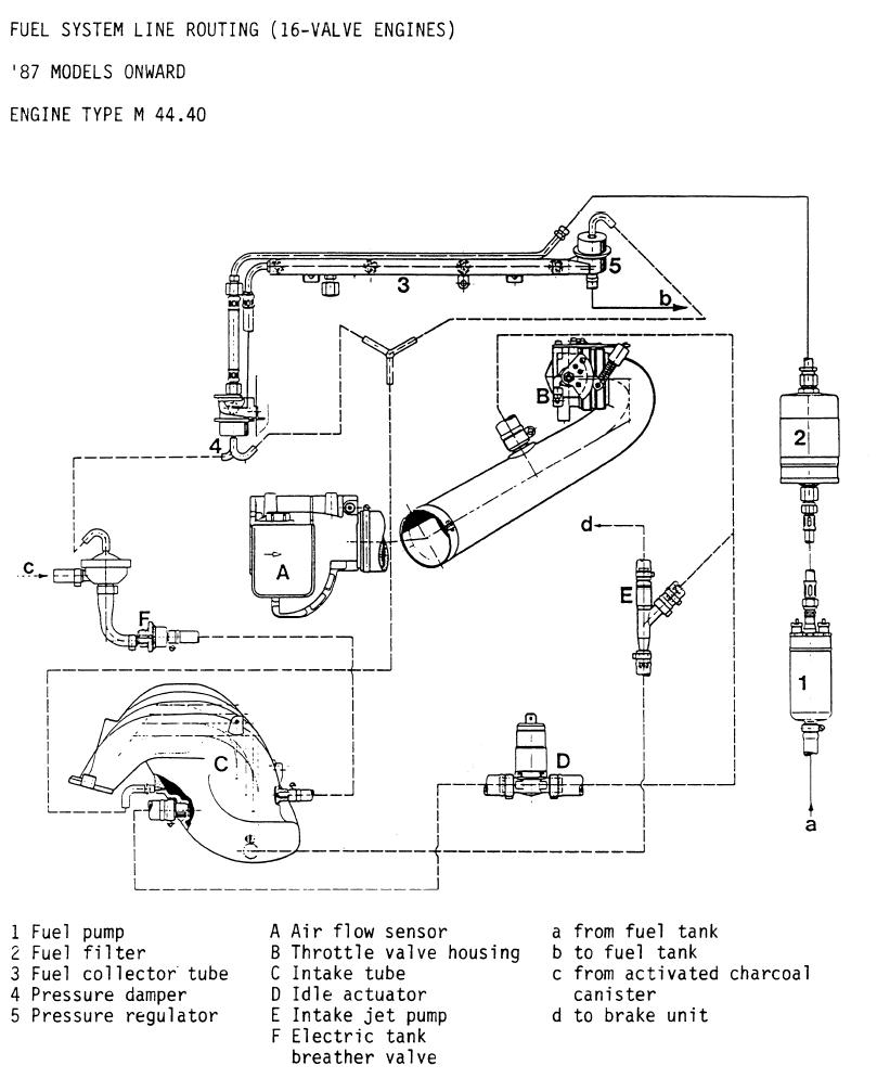 Fuel And Vacuum Line Diagram 16v Normally Aspirated 944s