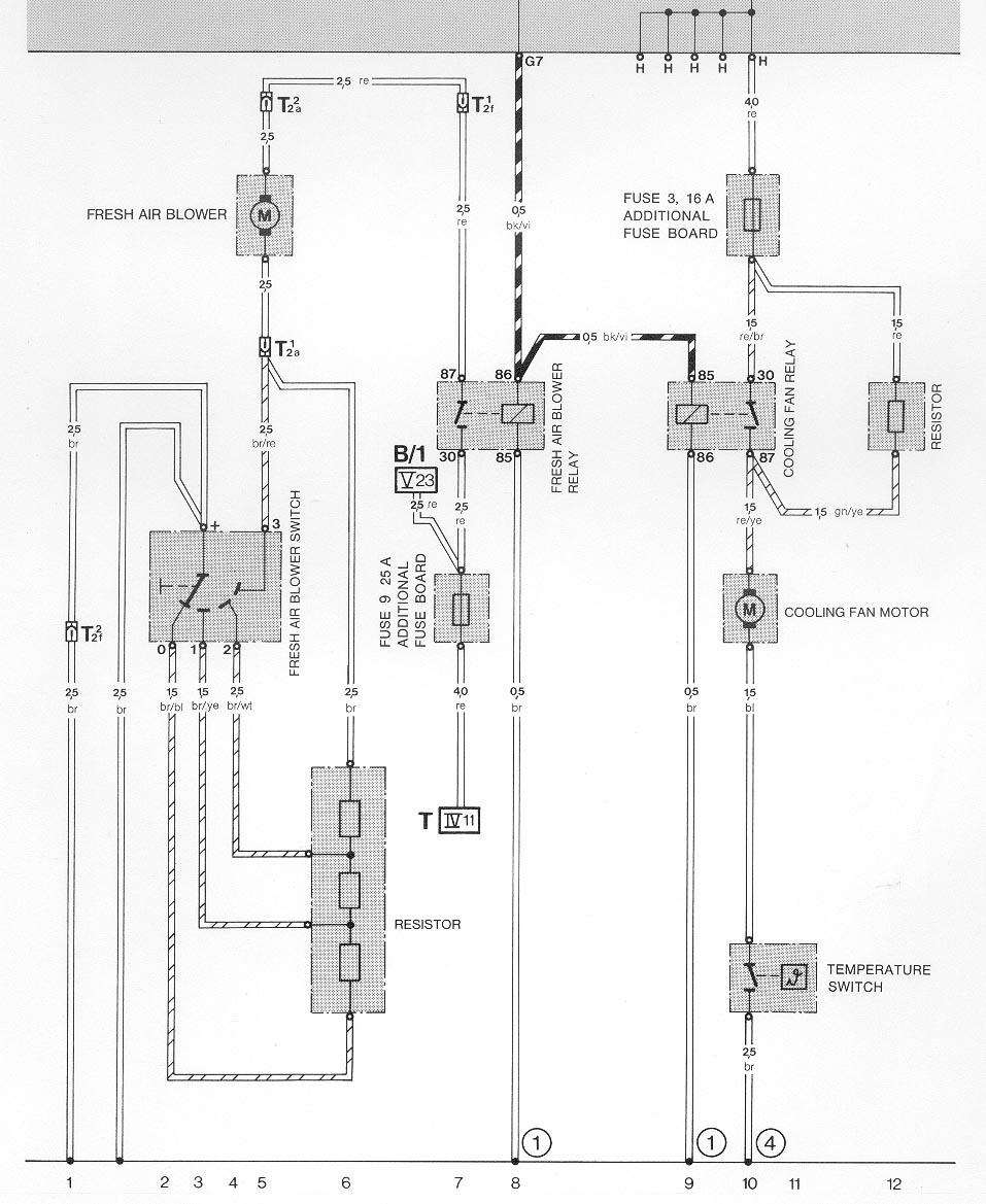 cooling fan resistor test