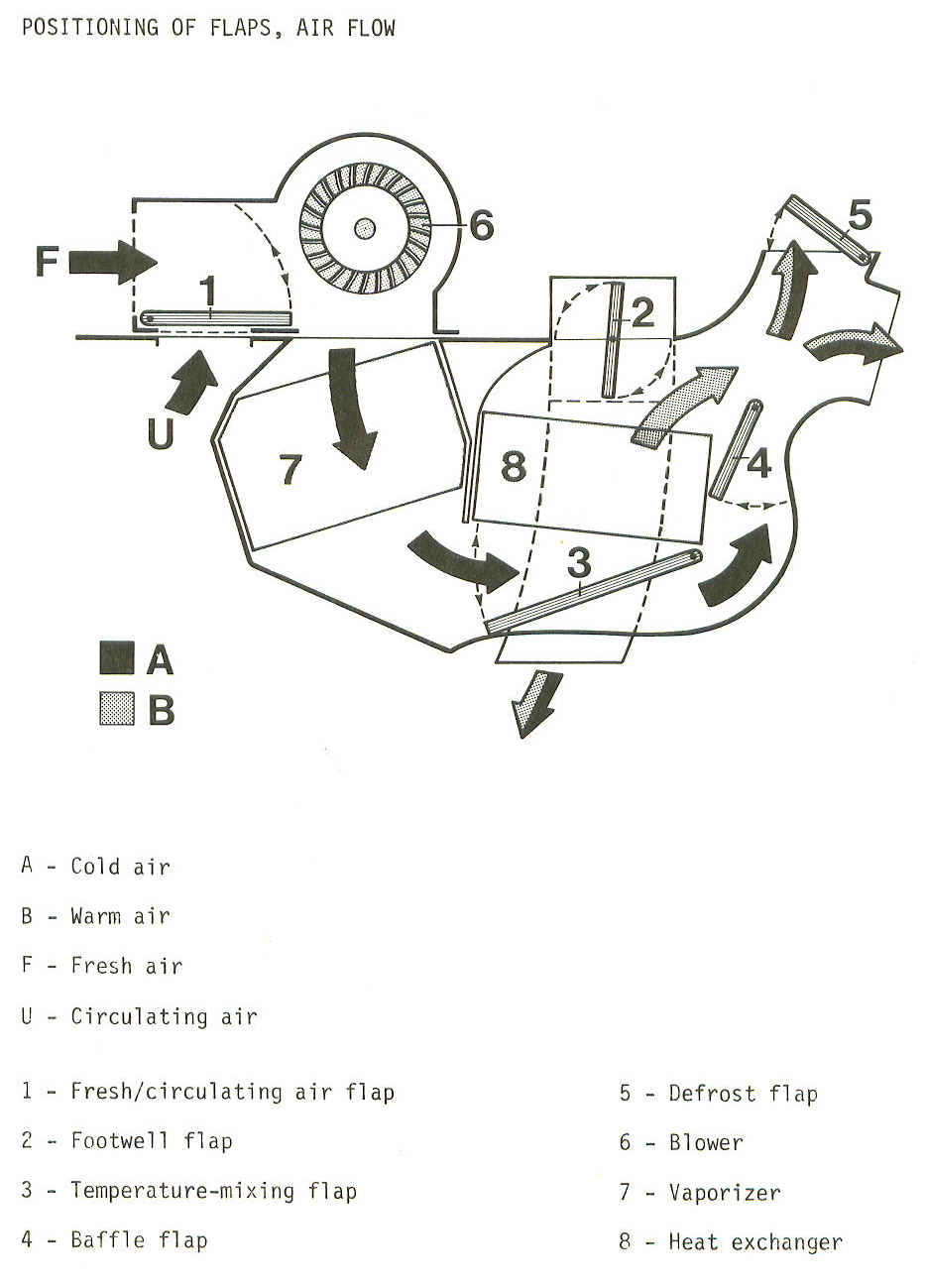 944 HVAC Operation and Malfunctions Hvac Schematic on hvac transformer, hvac condenser fans, hvac technology, hvac brands, hvac education, hvac layouts, hvac basics refrigeration, hvac cooling tower diagram, hvac workshop, hvac troubleshooting, hvac history, hvac refrigerant types, hvac flow diagram, hvac t stats, hvac tools, hvac sketches, hvac wiring diagrams, hvac systems, hvac home, hvac parts,