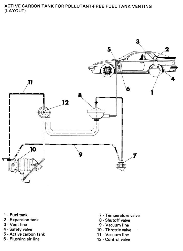 Porsche 968 Vacuum Diagram | Wiring Diagram on mitsubishi starion wiring diagram, porsche 356c wiring diagram, porsche 911 wiring-diagram, porsche 928 wiring-diagram, volkswagen golf wiring diagram, headlight switch wiring diagram, porsche 944 door speakers, ferrari 308 wiring diagram, porsche 944 dash removal, porsche 944 antenna, suzuki x90 wiring diagram, subaru baja wiring diagram, amc amx wiring diagram, porsche 991 wiring diagram, porsche cayenne wiring diagram, porsche wiring diagrams for 86, nissan 370z wiring diagram, geo storm wiring diagram, porsche 944 ecu, volvo amazon wiring diagram,